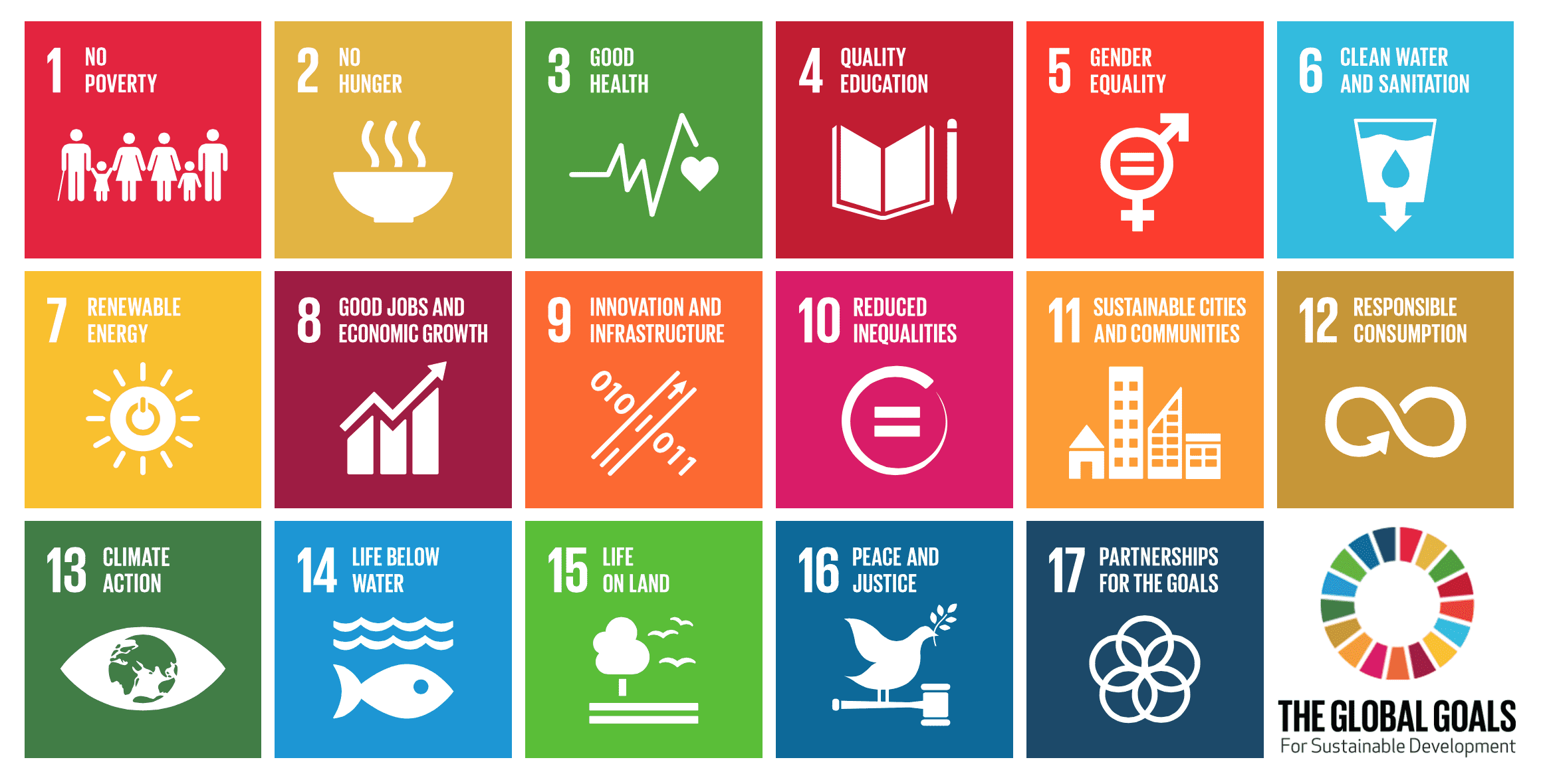 Impact Hub Networking: Innovations in Quality Remote Education (SDG 4)